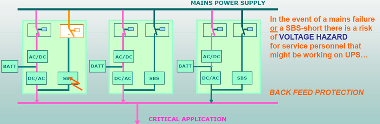 mains-power-supply